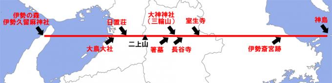 taiyounomichi-680x170